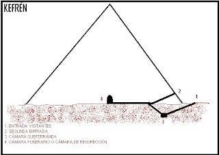 Las siete maravillas del mundo arquitecto y contructores for Interior de una piramide