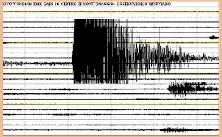 Earthquake abruzzo aquila italy