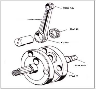 Centripetal Force additionally Unbalance Cause Of Vibration furthermore Pumps  pressors Pid Symbols besides Centrifugal pump likewise Introduction Principle Of Working Of. on centrifugal force