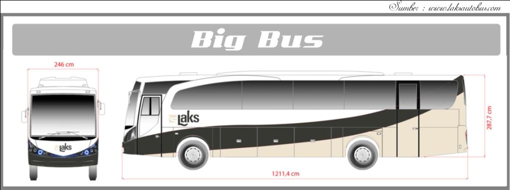 Bus Pariwisata Jogja | Firman Koga