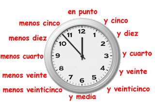 Guia pr tico de espanhol uso de las horas - Tiempo en badalona por horas ...