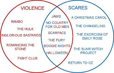 violence+scares.jpg