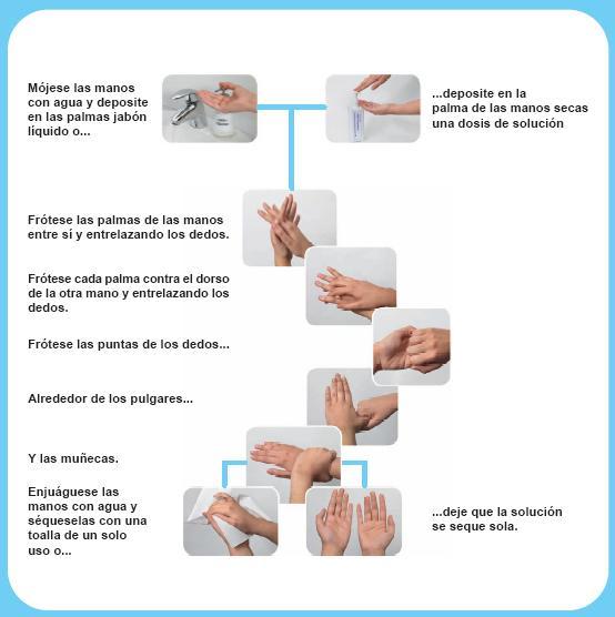 Dibujos De La Gripe A H1n1 | MEJOR CONJUNTO DE FRASES