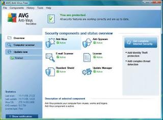 AVG Optimized Software software gratis terbaik untuk komputer anda
