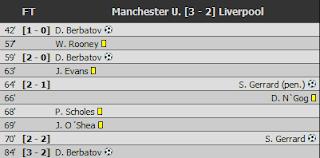 Manchester united vs liverpool 3-2, EPL man united vs liverpool, epl 19/9/2010 man united vs liverpool