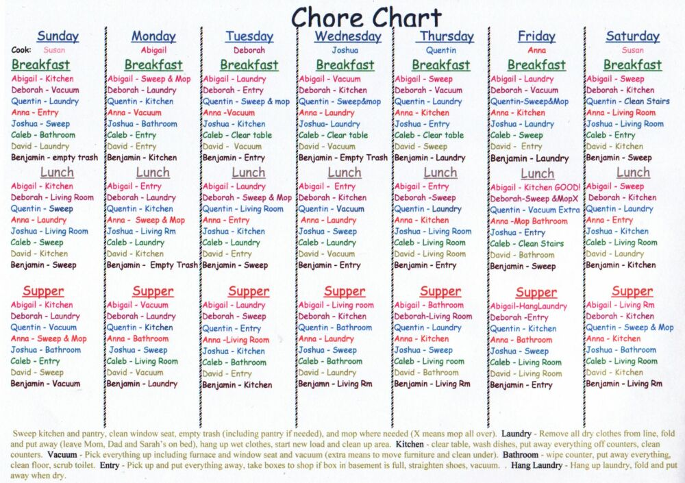 chore list for adults template