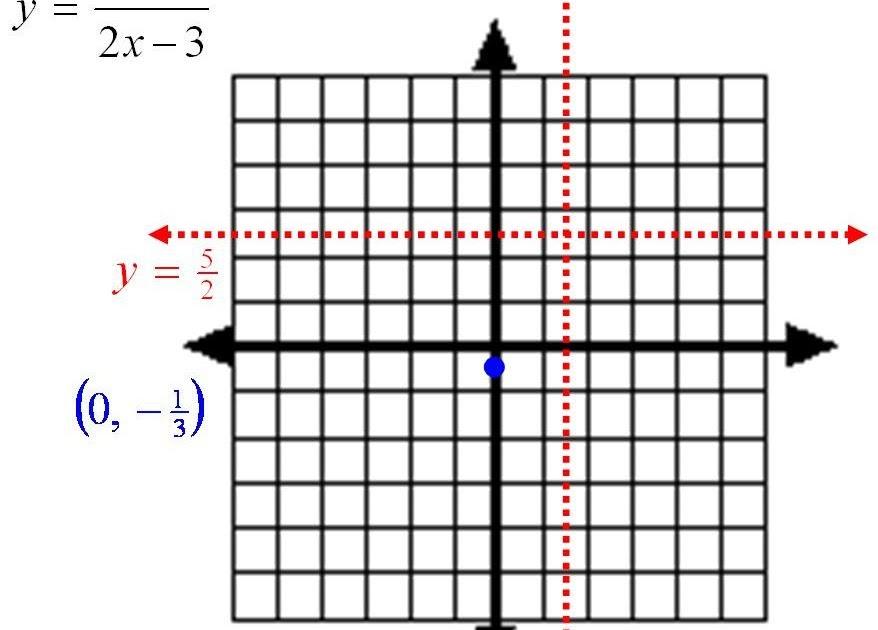 Software Pembelajaran Matematika Maple Excel Winplot