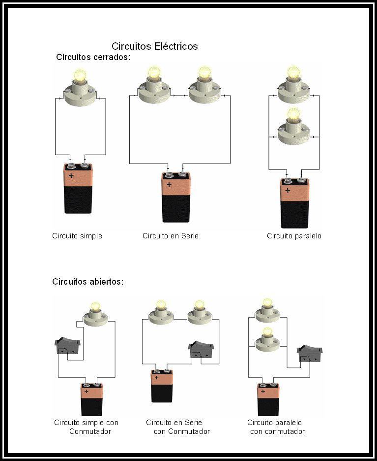 tipos de circuitos electricos