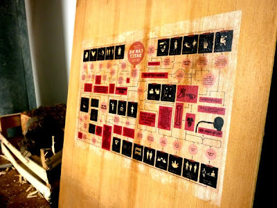 923a transfert sur bois. Black Bedroom Furniture Sets. Home Design Ideas