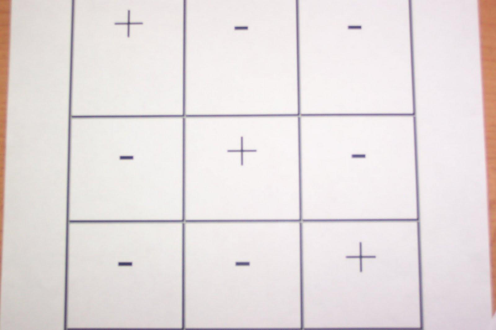 Multiplying/Dividing Integers   Mr. Fesko's 7th Grade Math Class