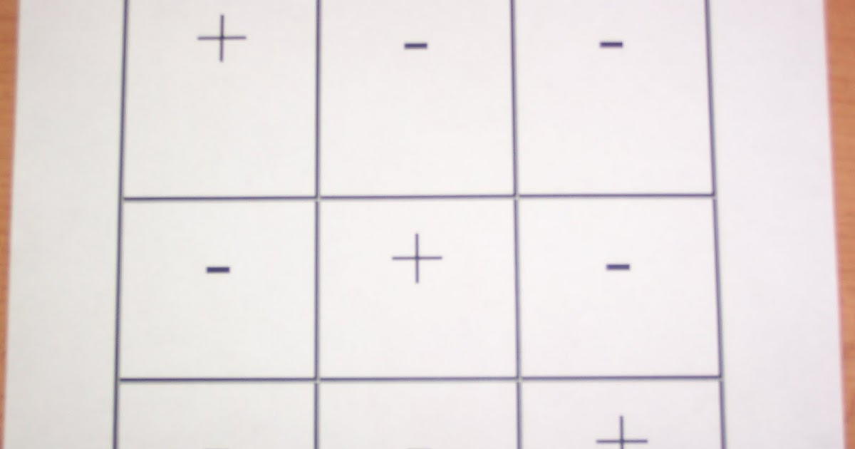 Tic tac toe for multiplying and dividing integers | Math, Algebra ...