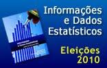 Eleição 2010 no Brasil