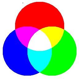 RGBColor – Descubre el Codigo Html De Cualquier Color de tu PC