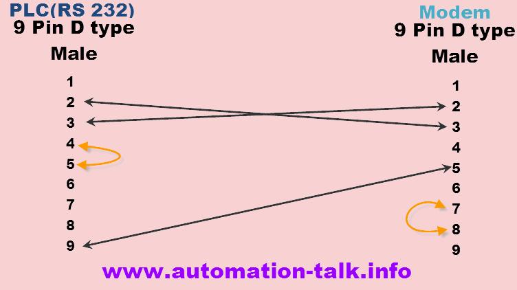 omron plc communication protocol pdf