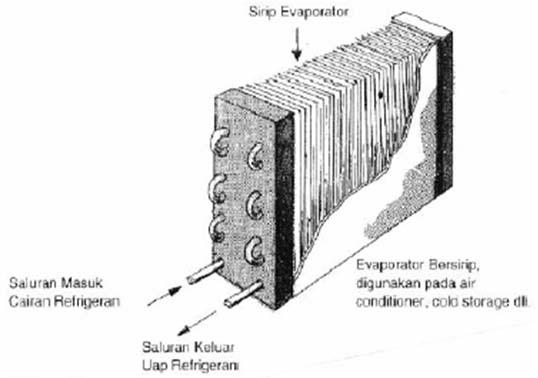 tempertur