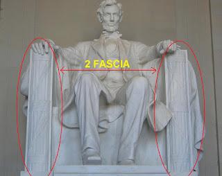 Abraham+Lincoln+Statue