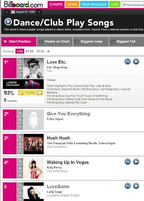 Billboard Dance Club Play Chart