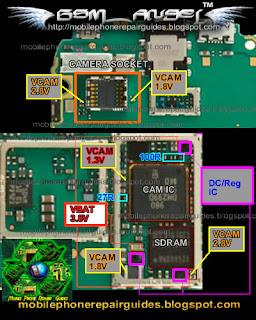 Nokia 5230 Camera problem repair solution