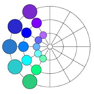 Colores fríos:  Violeta, Azul, Azul Cielo, Cian, Turquesa, Verde.