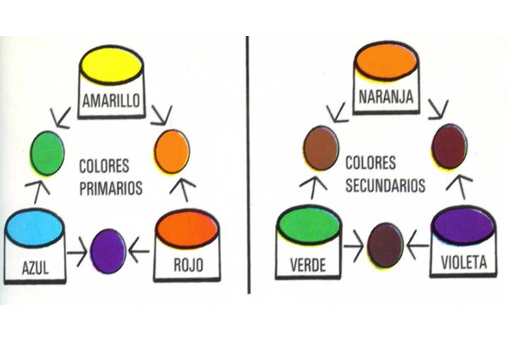 Tips c mo combinar los colores - Combinar colores pared ...