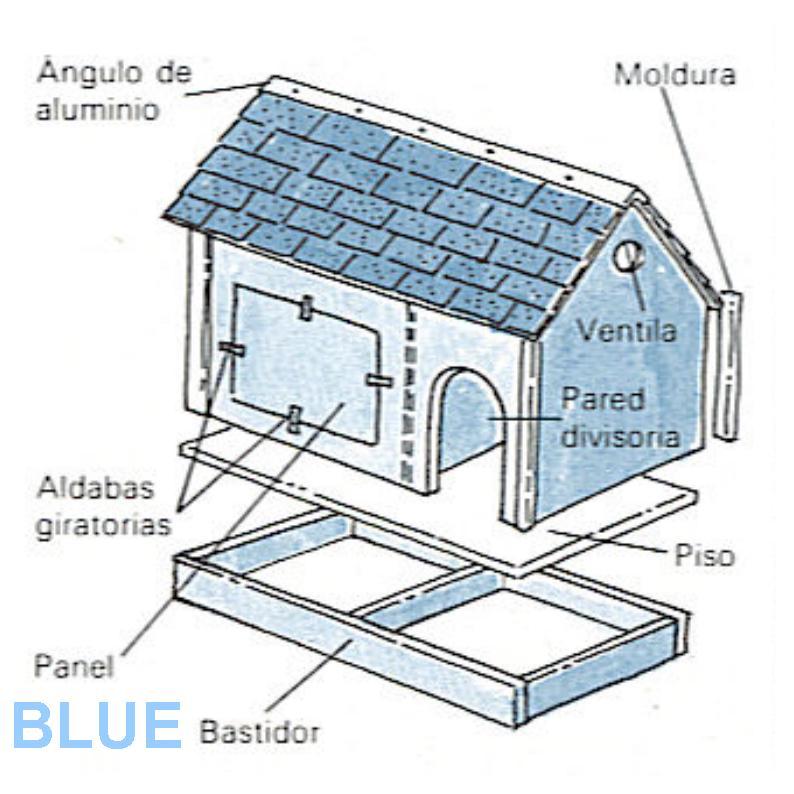 C mo hacer una casa para perro - Como construir tu casa ...