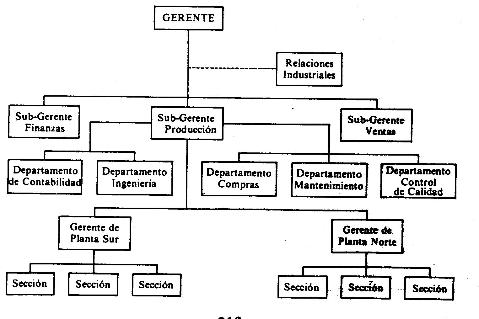 funciones de recursos humanos pdf