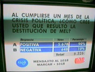 Honduran poll 7/28/09