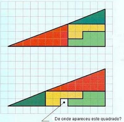 Ilusão de Ótica Com Geometria