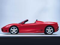 Foto de uma Ferrari Vermelha Conversível