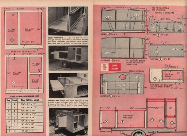 Project Working Eagle Scout Picnic Table Plans