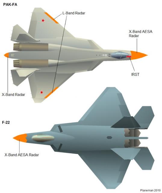 PAK FA, T-50: News #1 - Page 3 PAK-FA_F22_Topviews_Radars