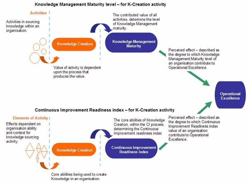 knowledge management and path dependancy Path dependence is a way to narrow conceptually the choice set and link decision making through time it is not a story of inevitability in which the past neatly predicts the future  ( north, 1990, 98-99 ) (emphasis added by david.