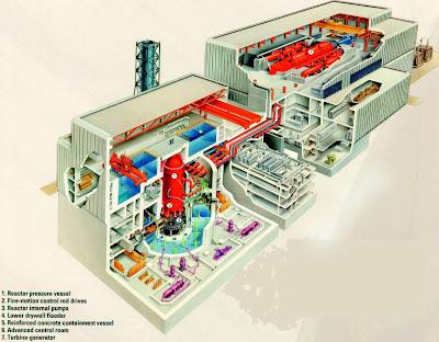 éclaté de centrale nucléaire