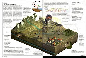 Proceso de la minería metalífera