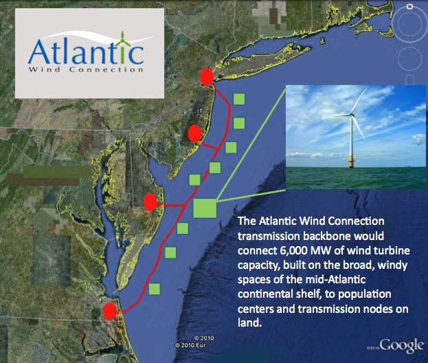 Google Wind Project