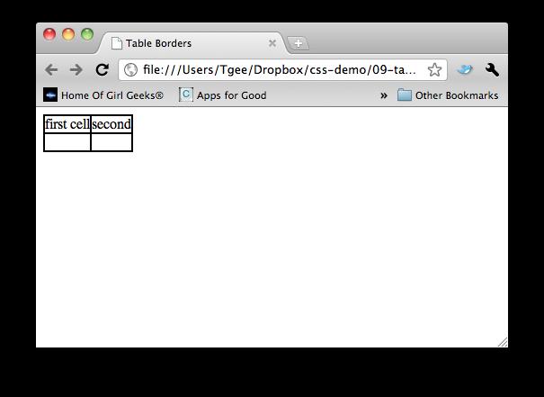 Trisha S Ramblings Css For Developers Cross Browser Table Border