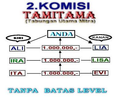 TAMITAMA