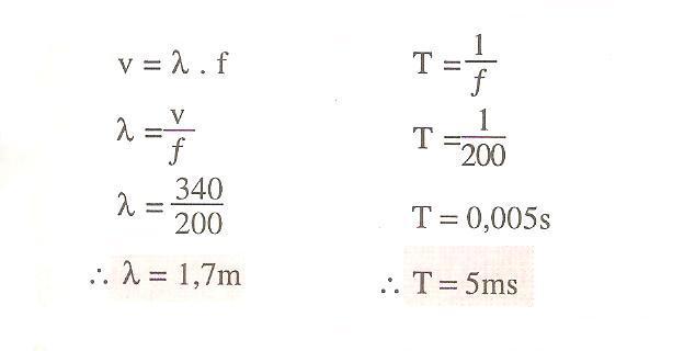 Comprimento de onda frequencia velocidade de propagação amplitude e periodo