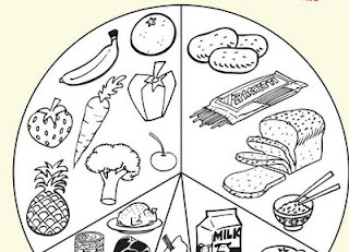 Image Result For Coloring Page Fruit