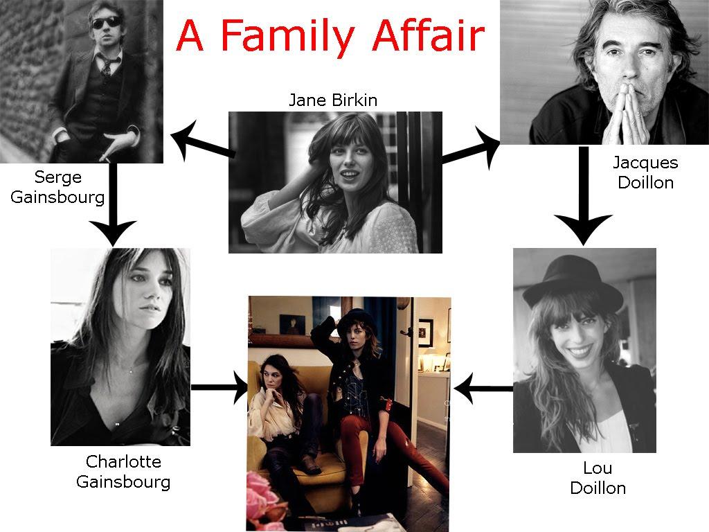 http://4.bp.blogspot.com/_7efhu6B7fic/TFCJDOaporI/AAAAAAAABXE/3dLJCkjtJy4/s1600/A+Family+Affair.jpg