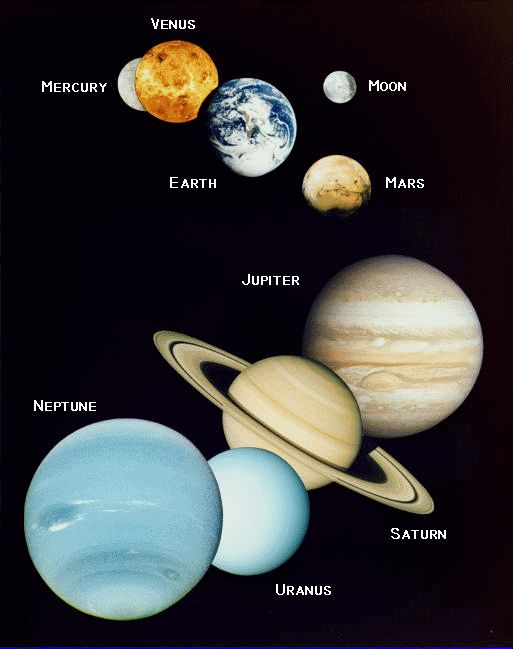all eight planets in order - photo #3