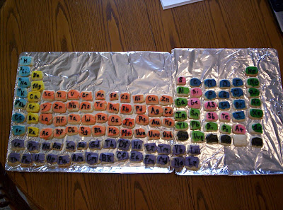 Almost unschoolers introducing children to the periodic table of and its not as insane as it sounds really if the cookies are made small about 1 inch by 1 and 12 inches it only takes one batch of sugar cookie urtaz Choice Image