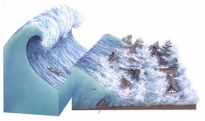 Maremotos y Tsunamis Tsunami3