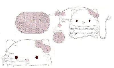 Gorros tejidos con formas de amigurumis