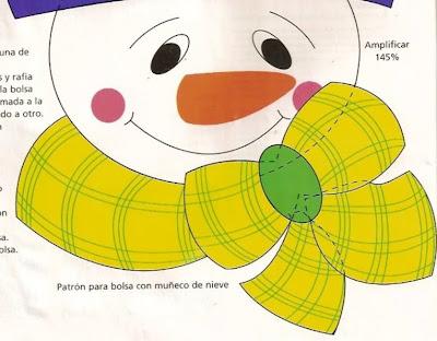 Molde de muñeco de nieves en foami