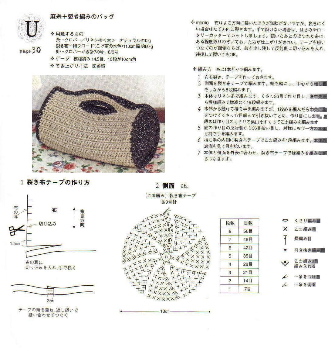 Bolsas tejidas a crochet con patrones