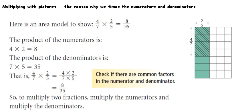 Number Names Worksheets fractions worksheets grade 8 Free – Fractions Worksheets Grade 8