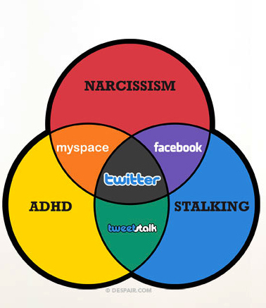 Modern schizofrenia