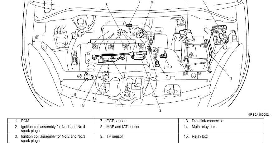 suzuki swift m15a ignition system