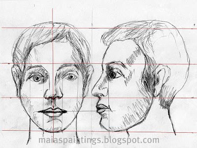 Human face front view and side view-sketches